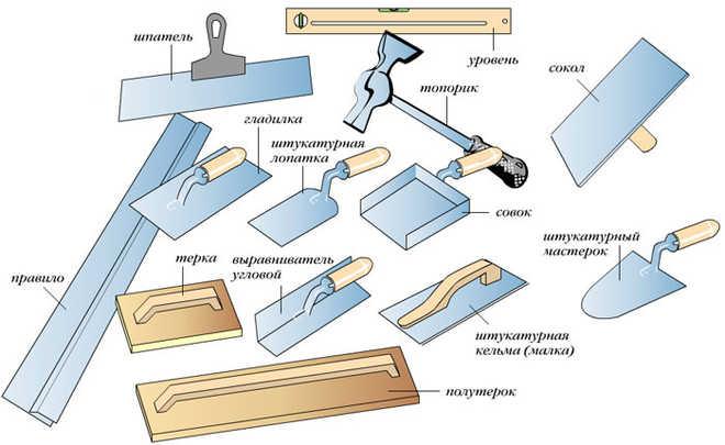 Декоративная штукатурка из обычной шпаклевки своими руками: как сделать самому, состав, видео мастер-класс