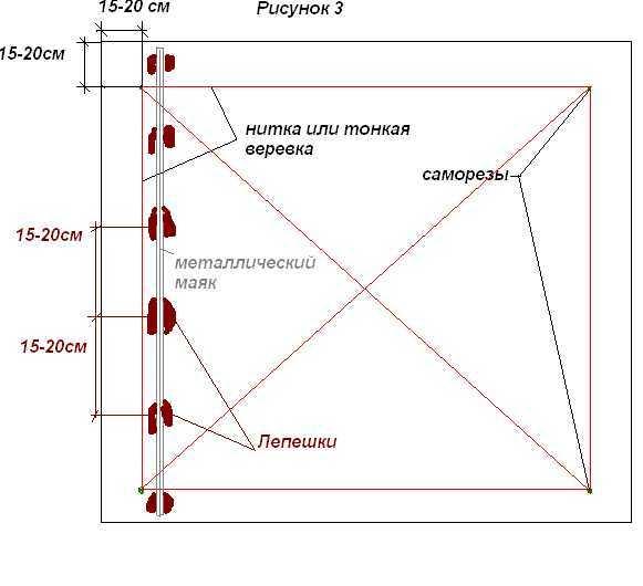 Разметка стены для установки маячков